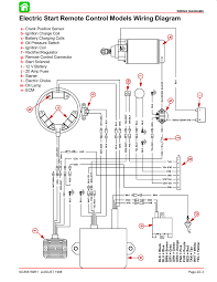 bullet boat wiring diagram bullet image wiring diagram bullet boat wiring diagram bullet auto wiring diagram schematic
