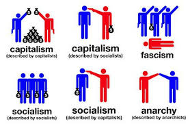 Capitalism Socialism Communism Chart 11 Infographics Of Governing Law