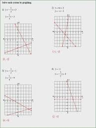 solving systems by graphing worksheet winonarasheed com