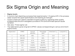 Six Sigma Ppt Video Online Download
