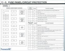 2004 f350 super duty fuse diagram heroinrehabs club 2004 f350 super duty fuse diagram 2004 ford f450 super duty fuse box diagram trailer wiring radio expedition f350 medium size of