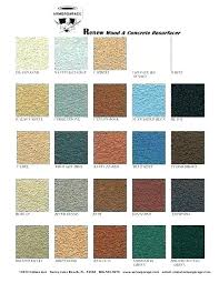 Textured Decking Paint Cooksscountry Com