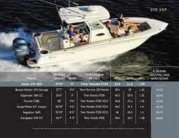 Evinrude Fuel Consumption Chart My Boat Fuel Economy Best Description About Economy