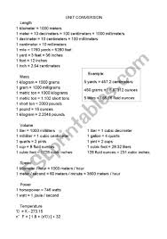 English Worksheets Unit Conversion Chart Practice Worksheet