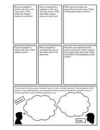 best the tell tale heart ideas the tell tale heart by edgar allan poe reading activity packet