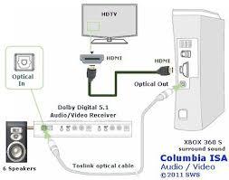 hdmi wiring schematic facbooik com Comcast Wiring Diagrams Cable vga to hdmi cable wiring diagram wiring diagram Comcast Internet Hookup Diagram