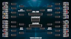 2019 Ncaa Tournament Court Designs Stadiums Ncaa Tournament Projections Thursday March 14