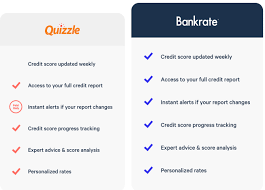 Quizzle Is Now Bankrate Sign Up For A Free Credit Report