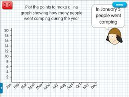 Line Graph: A year 6, bar charts & line graphs worksheet