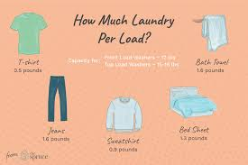 Washing Machine Sizes Chart How To Calculate Washer Capacity And Laundry Load Size