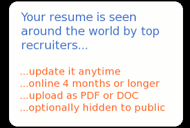 Add Edit View Delete Your Cv Resume On This Page