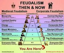 essay on feudalism  essay on feudalism