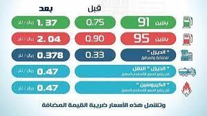 أسعار البنزين والوقود الجديدة في السعودية