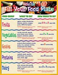 Chart On Healthy Habits 11 Best Healthy Habits For Kids Images Healthy Habits For