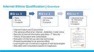 it security in south korea ppt video online  25 internet ethics qualification