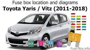 toyota vitz fuse box wiring diagram mega fuse box location and diagrams toyota yaris echo vitz 2011 toyota vitz 2006 fuse box toyota vitz fuse box