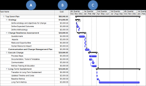 Budget Timeline Template The Practical Project Manager How to Manage a Project Budget FREE 1