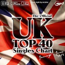 Top 40 Music Charts 2012