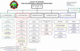 Department Flow Chart Template 24 Abiding Volunteer Fire Department Organizational Chart