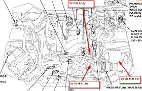 acura tl engine diagram wiring diagrams