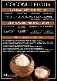 Flour To Coconut Flour Conversion Chart 10 Reasons To Bake With Coconut Flour Drjockers Com