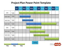 Project Planning Template Free Free Project Plan Powerpoint Template