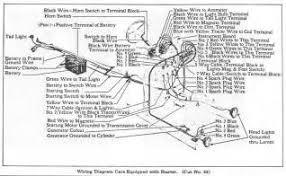 model t coil wiring diagram images model t coil wiring diagram ford model t engine diagram wiring harness diagram