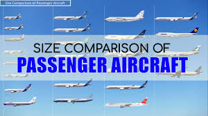 Boeing Aircraft Size Chart