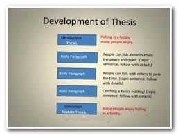 Descriptive Essay Thesis Statement Examples Essay Essaywriting Essay Of My School Interesting