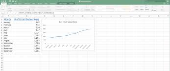 Excel Chart Line Color Excel Chart Tutorial A Beginners Step By Step Guide