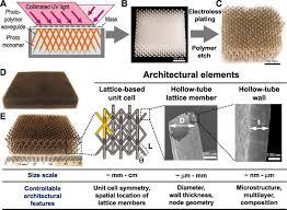 Fig. 1 | Ultralight Metallic Microlattices | Science