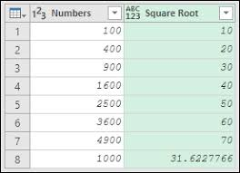 How To Calculate Square Root In Excel [Top 5 Methods] + Add Symbol