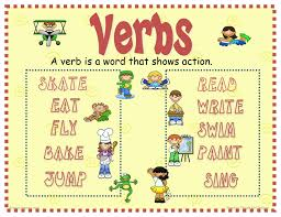 Ideas Collection Parts Of Speech Lessons Tes Teach In Kindergarten