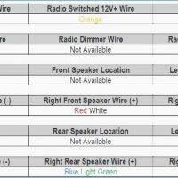 2001 new beetle radio wiring diagram library wiring diagram \u2022 map 1998 vw beetle radio wiring diagram at Vw Beetle Radio Wiring Diagram