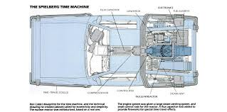 here are the schematics for back to the future s delorean time and long before marty s arrival in the modern day today popular mechanics took a good hard look at the original movie s iconic delorean time machine