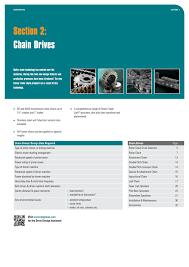 Fenner Chain Drives Ddmm Manualzz Com