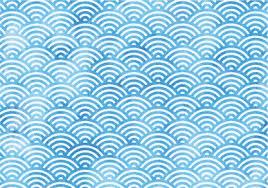 Waves Pattern