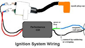installing the racing cdi and ignition coil cdi wiring