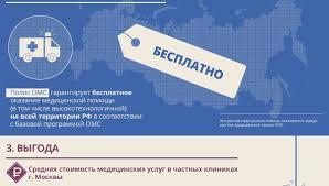 Обязательное медицинское страхование РИА Новости Зачем нужен полис ОМС