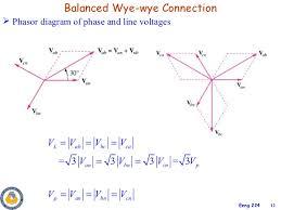 phase circuits 12 balanced wye wye connectioniuml131152 phasor diagram of phase