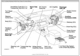 trunk fuse location electrical problem 6 cyl two wheel drive toyota avalon fuse box diagram Toyota Avalon Fuse Diagram #17