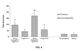 Us20050222014a1 Multiple Agent Therapy For Sexual