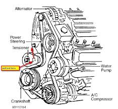 95 chevy lumina engine diagram just another wiring diagram blog • 1992 chevy lumina 3 1 engine diagram wiring diagrams source rh 17 11 3 ludwiglab de 98 chevy lumina engine diagram 98 chevy lumina engine diagram
