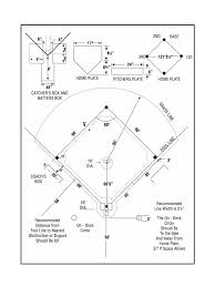 find your baseball field diagram  measurement  and specification hereand click here for