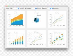 Qt Charts Enables Creating Stylish Interactive Data Qt