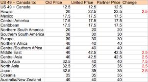 United Massively Devalues Its Award Chart Starting February