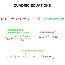 graphs of trigonometric functions form of quadratic equations discriminant formula vieta s formulas biquadratic equations