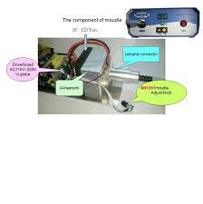 medische endoscoop