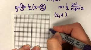 parallel and perpendicular lines point slope form to standard equations of parallel and perpendicular lines worksheet tes