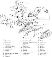 xterra vacuum diagram modern design of wiring diagram • repair guides engine mechanical components intake manifold rh autozone com 02 xterra vacuum hose diagram 04 xterra vacuum diagram